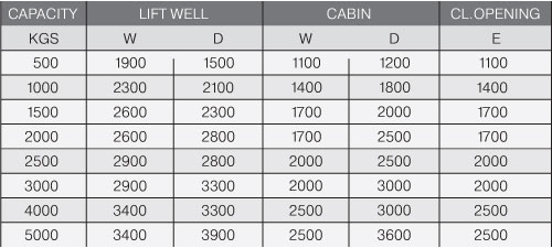 ADA Checklist for Emergency Shelters